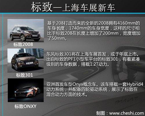 小型SUV-2008登場 上海車展標致新車營
