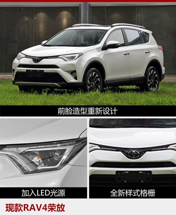 新车,一汽丰田RAV4荣放,新一代RAV4,新一代RAV4上市