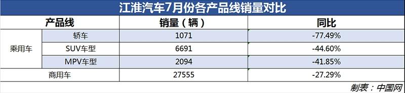 http://www.weixinrensheng.com/qichekong/600751.html