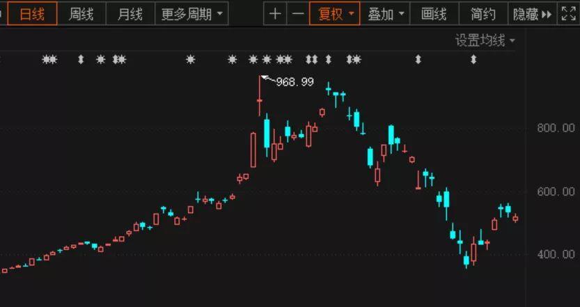 特斯拉美国工厂相继停工!上海工厂要扩产?最新回应来了