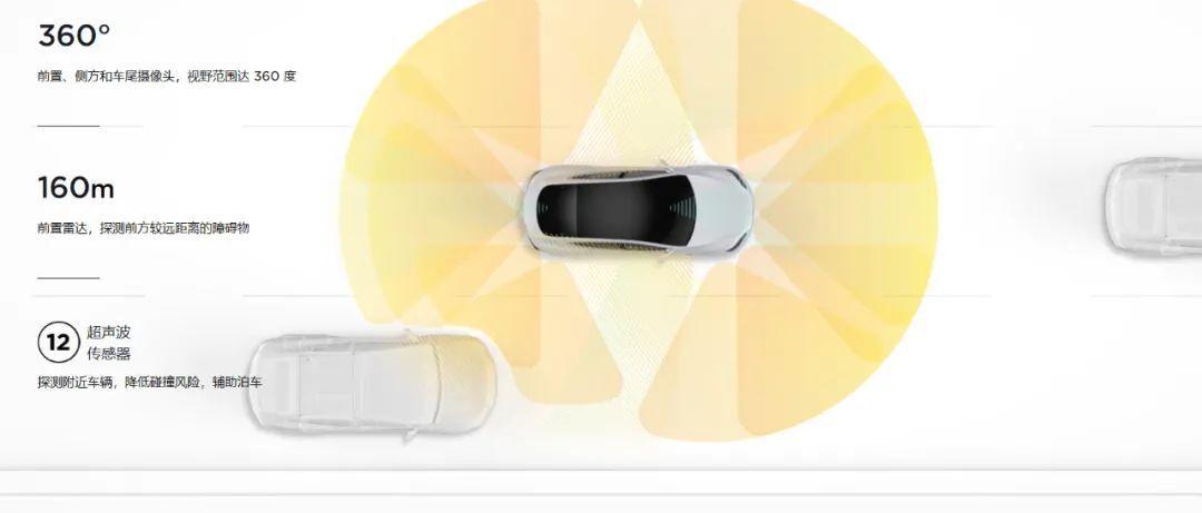 特斯拉的自动驾驶 是个白色色盲?