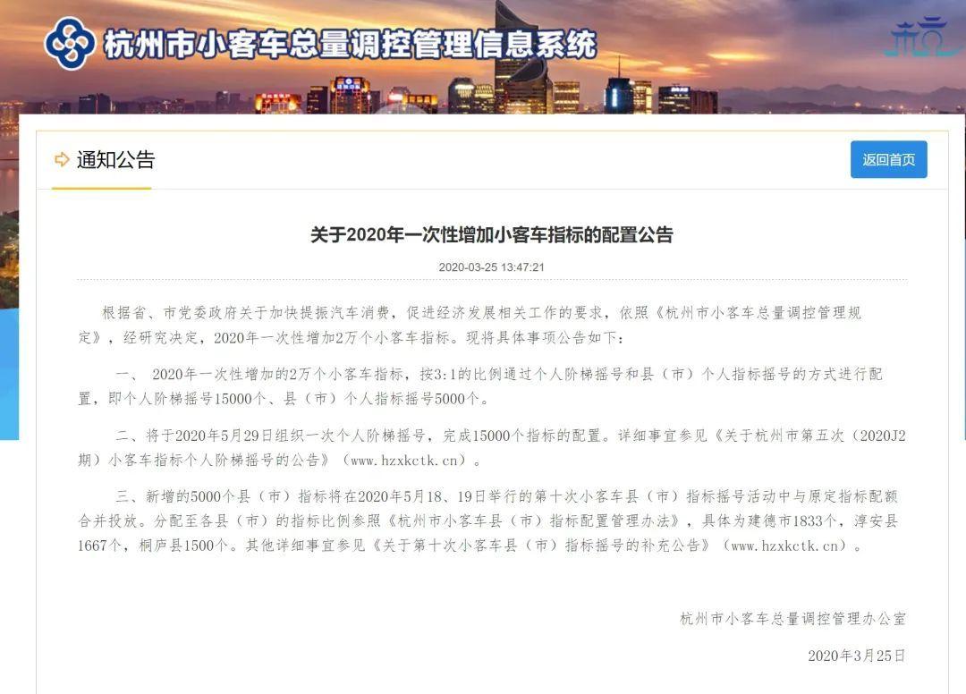 杭州6500万元补贴刺激汽车消费,受限车牌拉动效应有限?