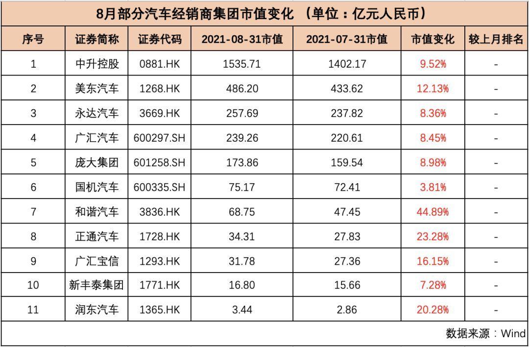 制表:每經記者孫磊