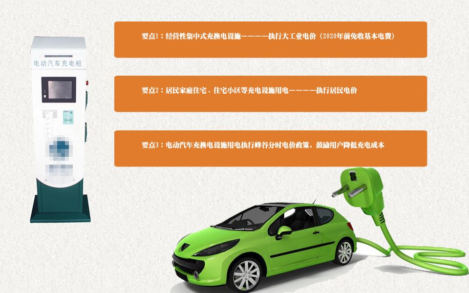 图解电动汽车用电价格新政