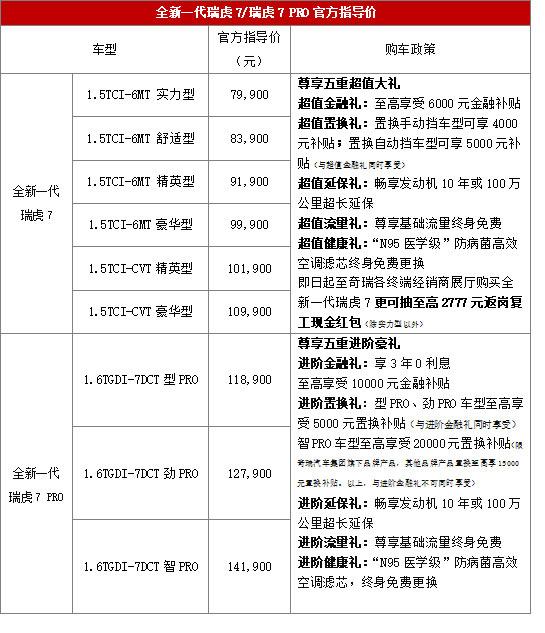 售7.99-14.19萬元 全新一代瑞虎7/瑞虎7 PRO正式上市