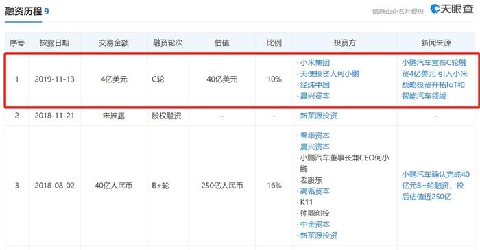 """新势力""""三苦"""":蔚来获百亿授信,理想赴美IPO,小鹏呢?"""