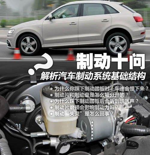 制动十问 解析汽车制动系统基础结构高清图片