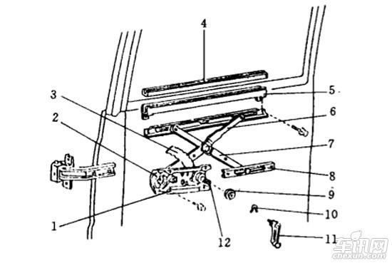 小部件大问题 玻璃升降器原理及常见故障