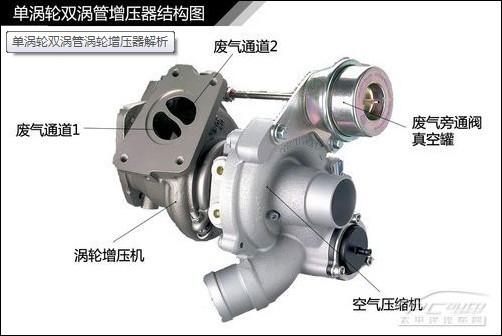 双涡轮增压车_开涡轮增压车有讲究启动后应先怠速三分钟_中