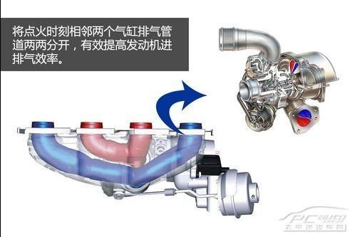 而在单涡轮双涡管发动机排气系统中,将点火相邻两个气缸排气管道两