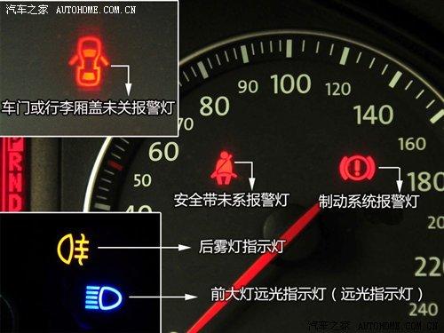 汽车仪表盘指示灯图解-车辆常用指示灯功能解读 1 大众篇高清图片