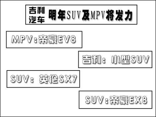 吉利发动机物流部组织结构图