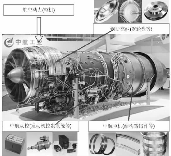 航空发动机粉末涡轮盘材料挤压技术取得了重大