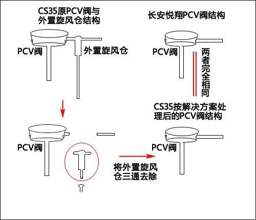 悦翔v3整车电路图