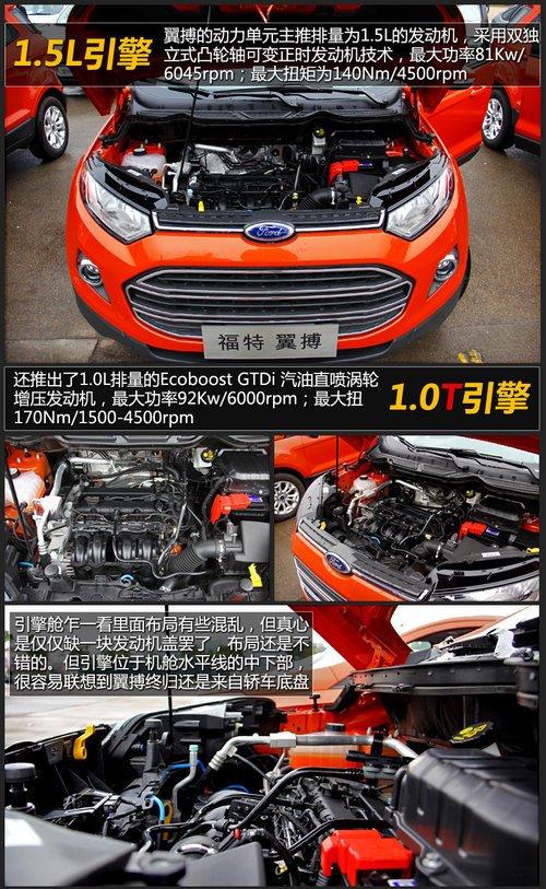 福特翼搏领衔 七款10万元以内SUV推荐高清图片