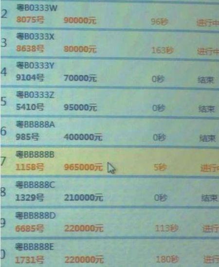 深圳启动吉祥号牌拍卖 粤BB888B车牌拍出96.5万高清图片
