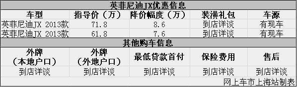 详情请见下表:      续保即可享受:代客验车免人工费(上海市外环内)