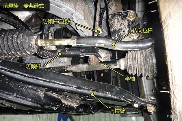 车展新车底盘结构调查