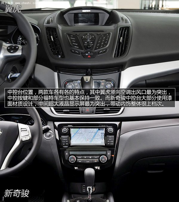 新奇骏仪表盘同样采用双表盘样式设计.