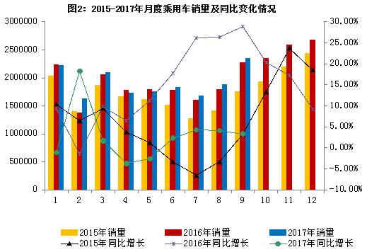 9月我国汽车产销持续增长 新能源汽车销量同比增79.1%